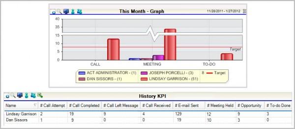 TopLine-Dash-Activity-Graph-KPI